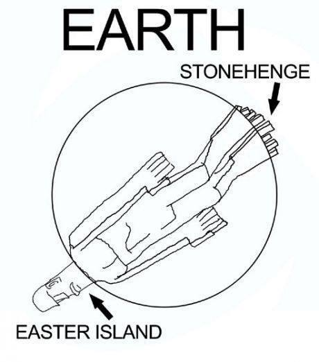 Easter Island and Stonehenge are Two Parts of One Whole
