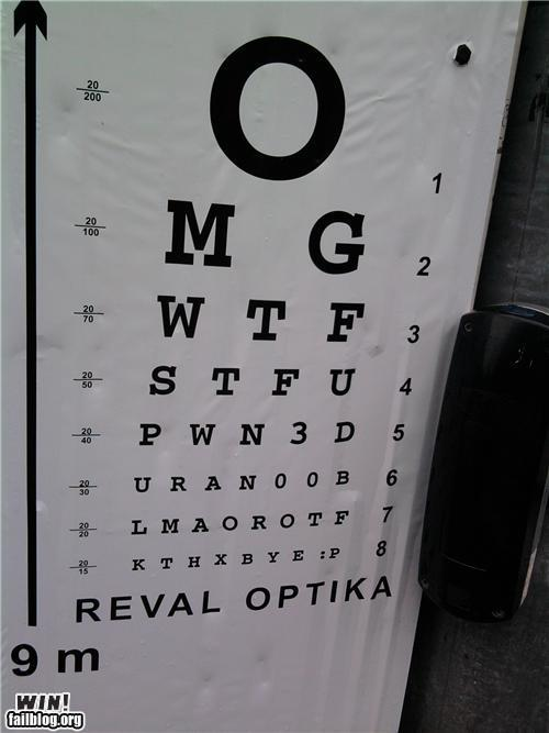 L33t Speak Eye Chart